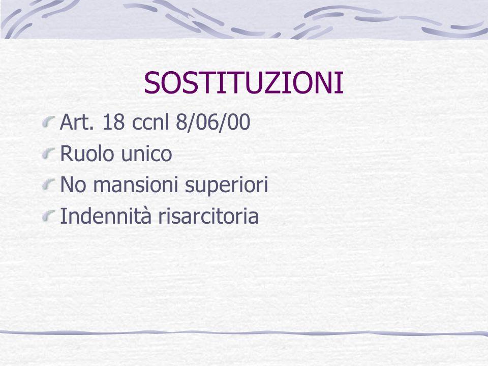 SOSTITUZIONI Art. 18 ccnl 8/06/00 Ruolo unico No mansioni superiori