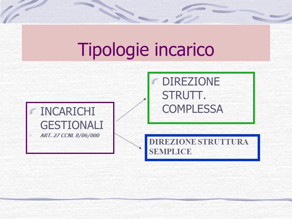 Tipologie incarico DIREZIONE STRUTT. COMPLESSA INCARICHI GESTIONALI