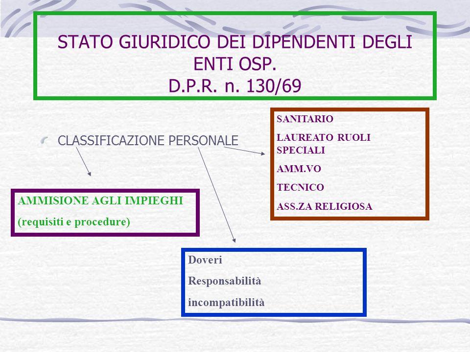 STATO GIURIDICO DEI DIPENDENTI DEGLI ENTI OSP. D.P.R. n. 130/69