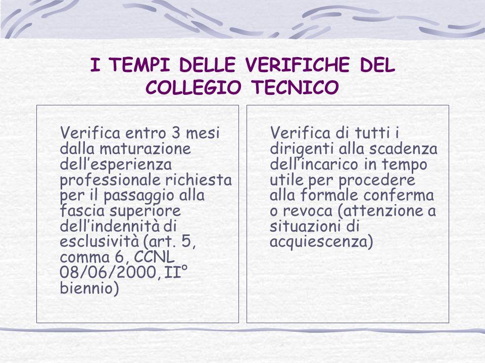 I TEMPI DELLE VERIFICHE DEL COLLEGIO TECNICO