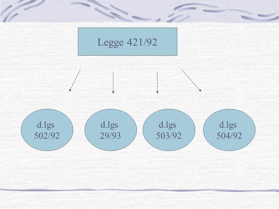 Legge 421/92 d.lgs 502/92 d.lgs 29/93 d.lgs 503/92 d.lgs 504/92