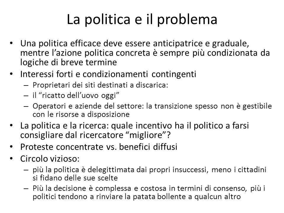 La politica e il problema