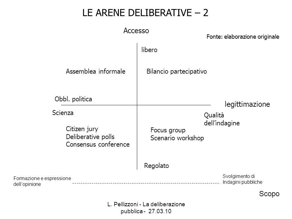 LE ARENE DELIBERATIVE – 2