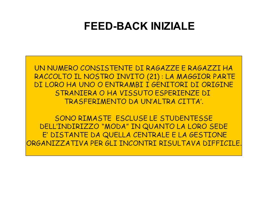 FEED-BACK INIZIALE UN NUMERO CONSISTENTE DI RAGAZZE E RAGAZZI HA