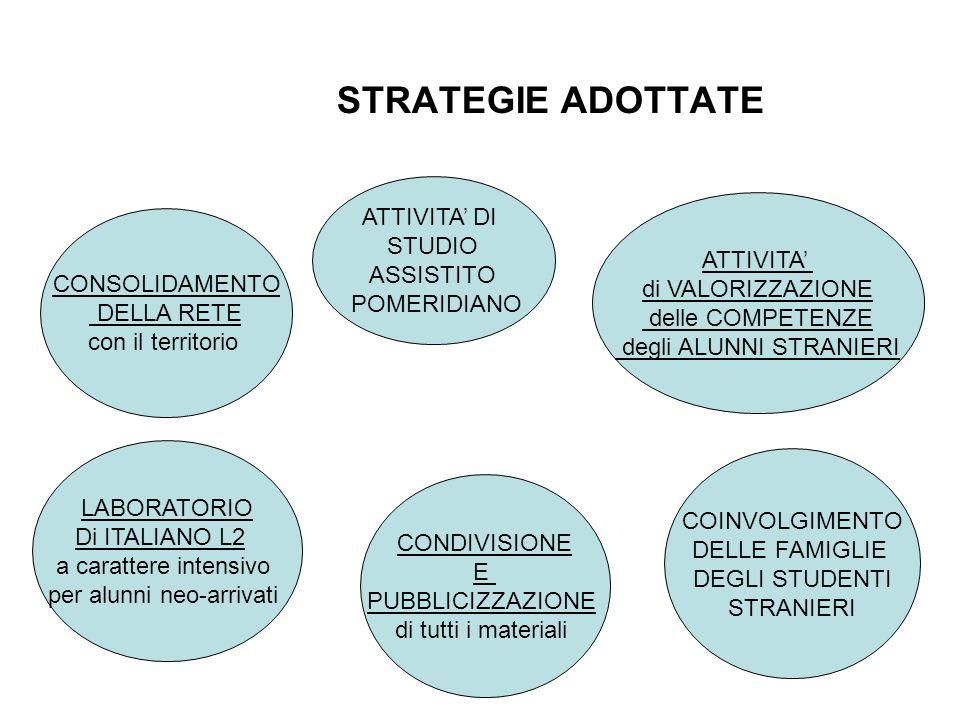 STRATEGIE ADOTTATE ATTIVITA' DI STUDIO ASSISTITO POMERIDIANO ATTIVITA'