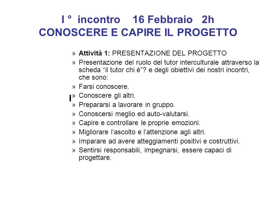 I ° incontro 16 Febbraio 2h CONOSCERE E CAPIRE IL PROGETTO