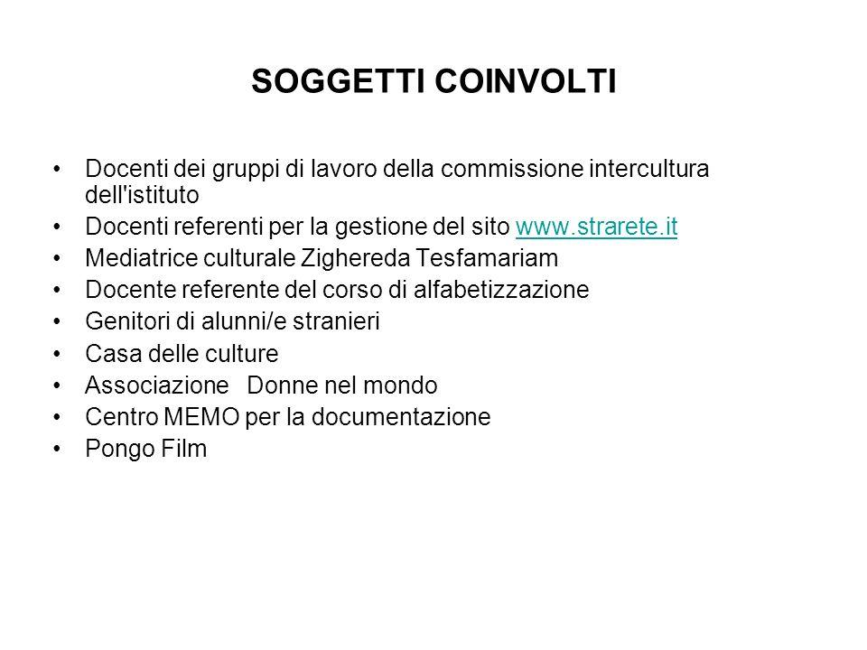 SOGGETTI COINVOLTI Docenti dei gruppi di lavoro della commissione intercultura dell istituto.