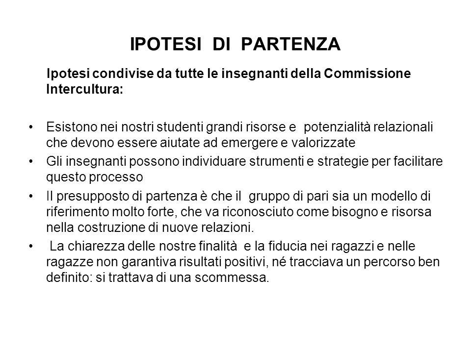 IPOTESI DI PARTENZA Ipotesi condivise da tutte le insegnanti della Commissione Intercultura: