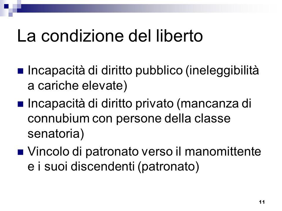 La condizione del liberto