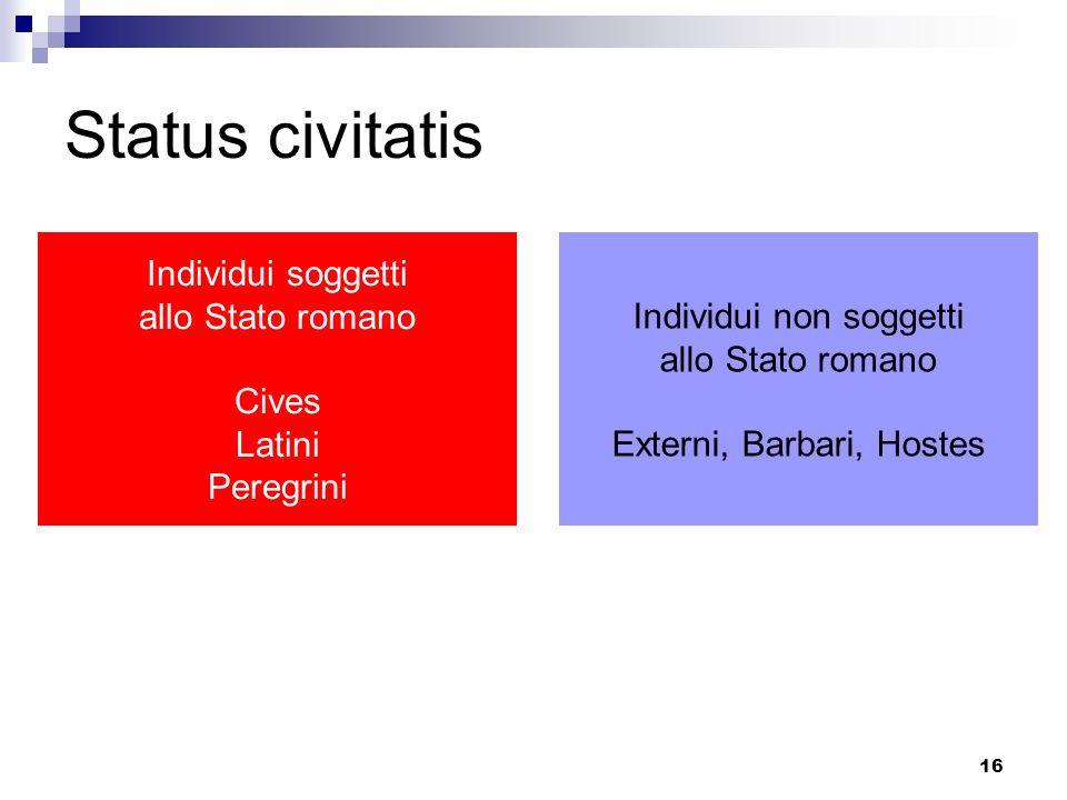 Status civitatis Individui soggetti allo Stato romano Cives Latini