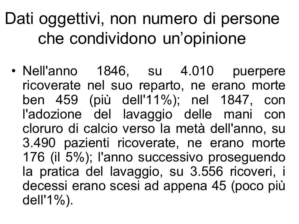Dati oggettivi, non numero di persone che condividono un'opinione