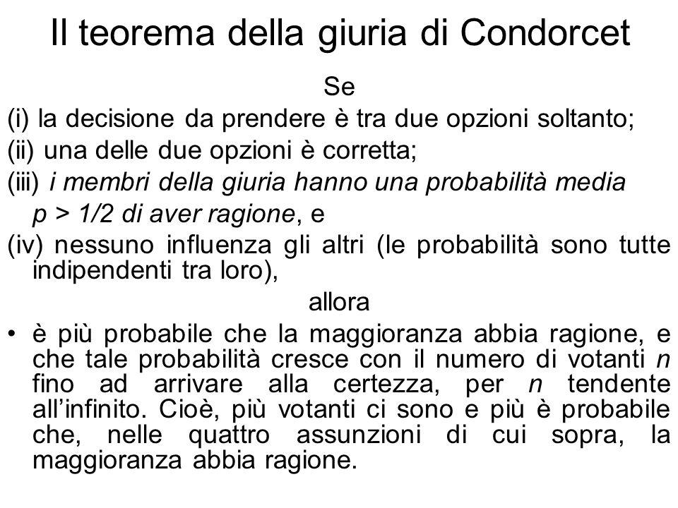 Il teorema della giuria di Condorcet