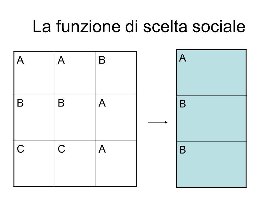 La funzione di scelta sociale