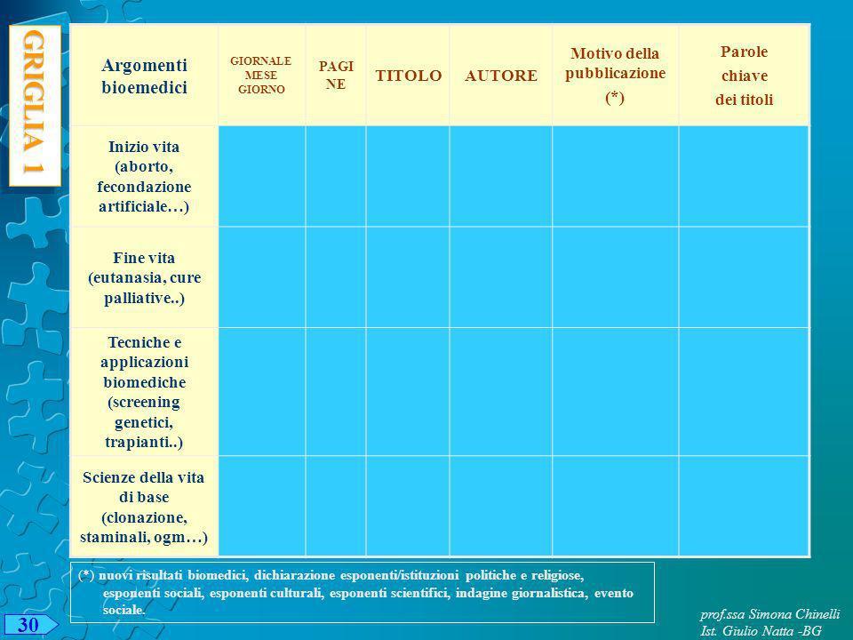 GRIGLIA 1 30 Argomenti bioemedici TITOLO AUTORE