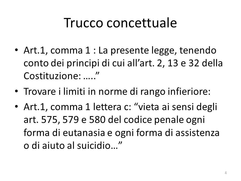 Trucco concettuale Art.1, comma 1 : La presente legge, tenendo conto dei principi di cui all'art. 2, 13 e 32 della Costituzione: …..
