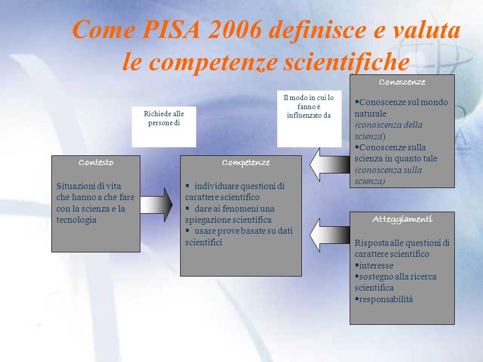 Come PISA 2006 definisce e valuta le competenze scientifiche