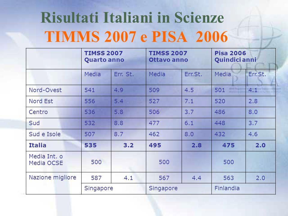 Risultati Italiani in Scienze TIMMS 2007 e PISA 2006