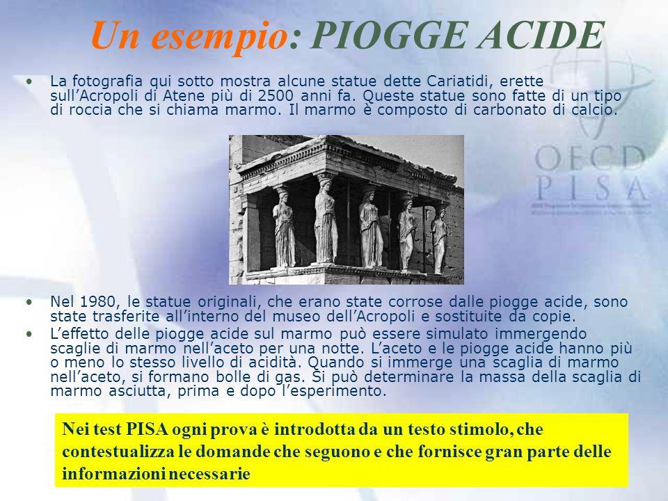 Un esempio: PIOGGE ACIDE