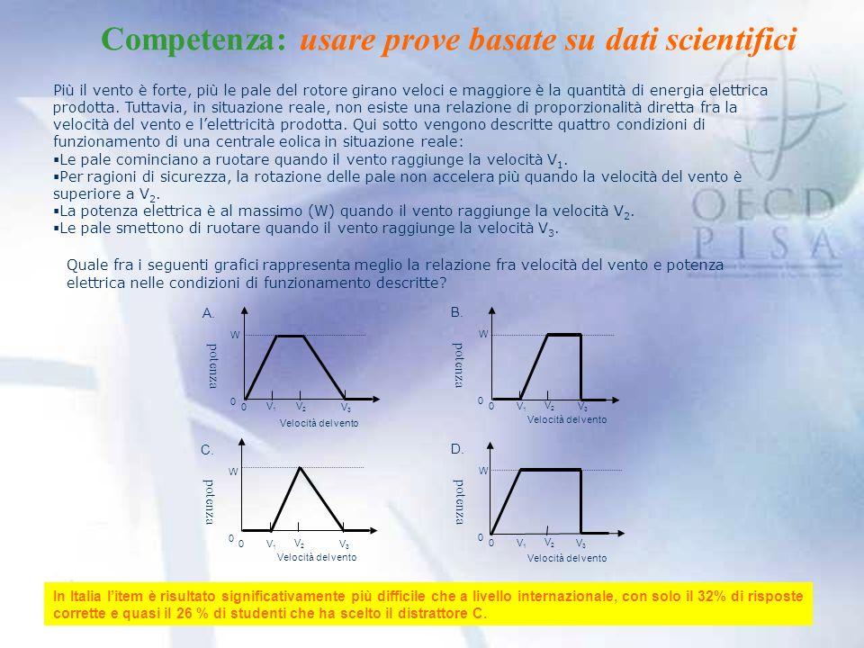 Competenza: usare prove basate su dati scientifici