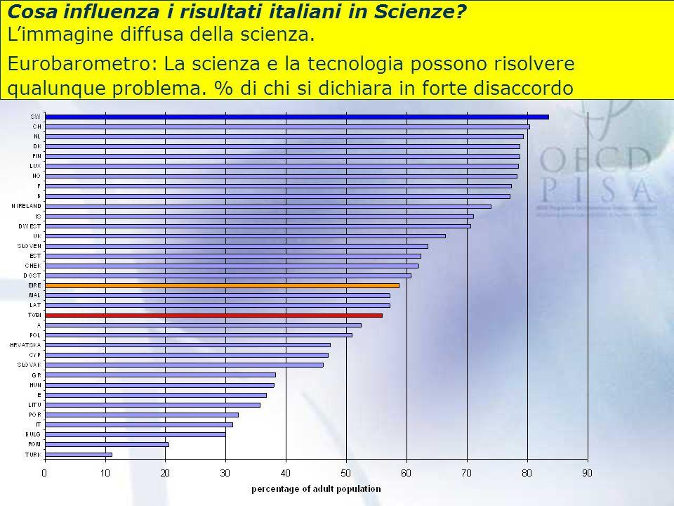 Cosa influenza i risultati italiani in Scienze