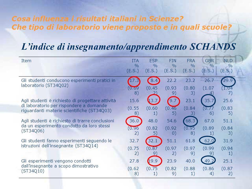 L'indice di insegnamento/apprendimento SCHANDS