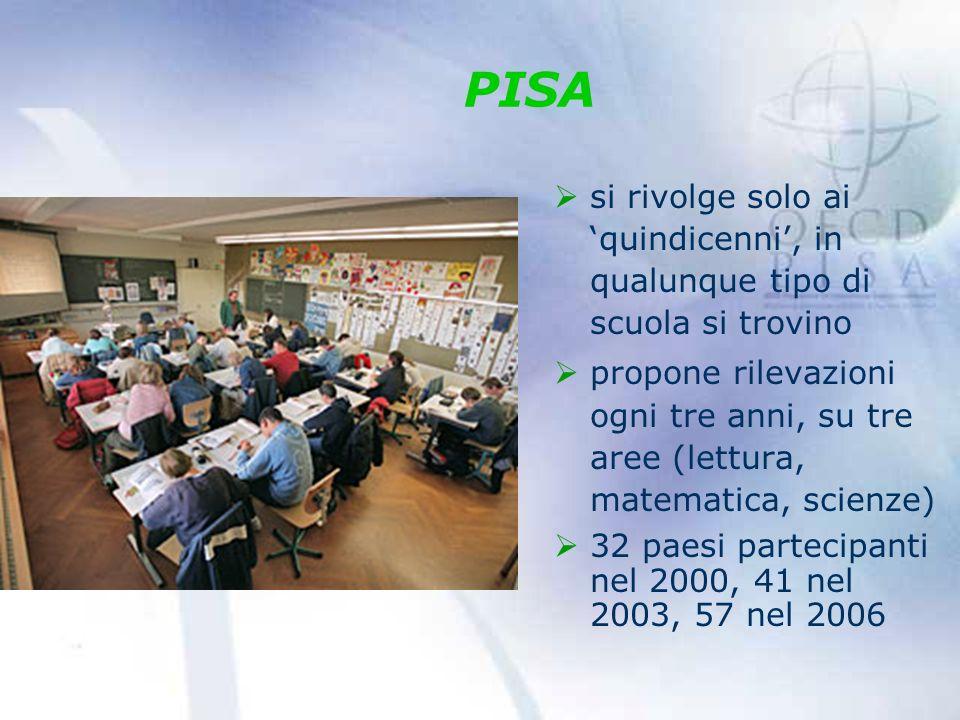 PISA si rivolge solo ai 'quindicenni', in qualunque tipo di scuola si trovino.