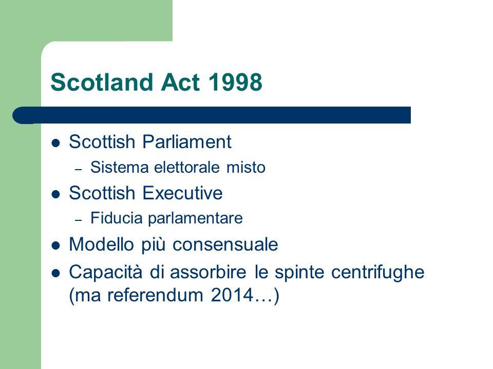 Scotland Act 1998 Scottish Parliament Scottish Executive