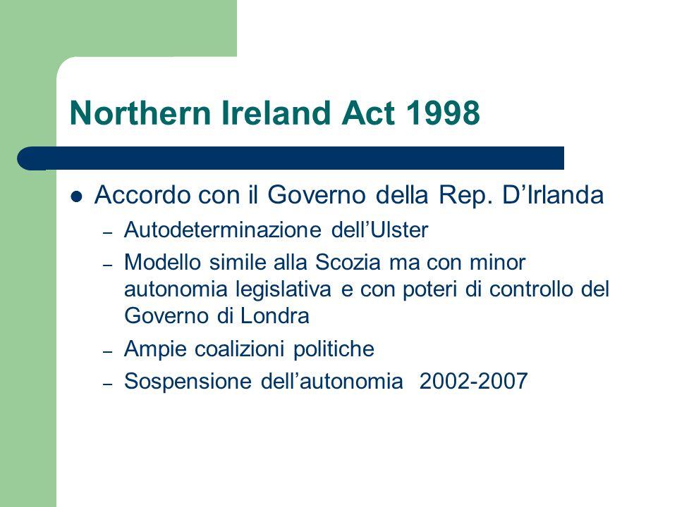 Northern Ireland Act 1998 Accordo con il Governo della Rep. D'Irlanda