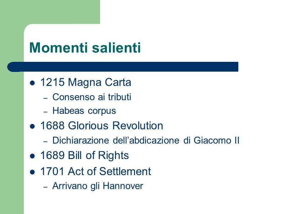 Momenti salienti 1215 Magna Carta 1688 Glorious Revolution