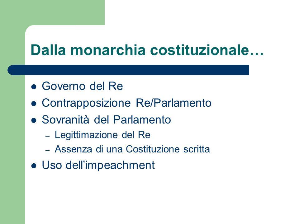 Dalla monarchia costituzionale…