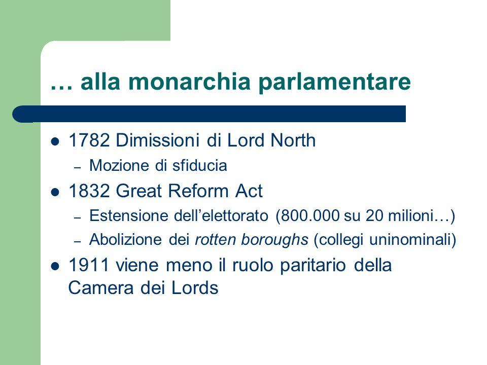 … alla monarchia parlamentare