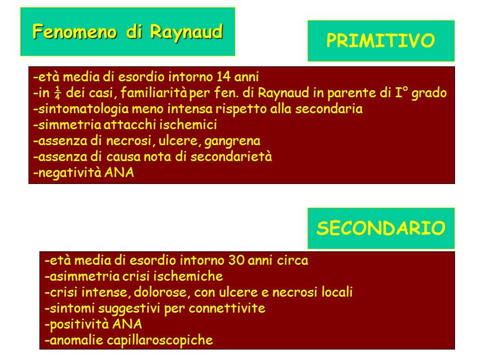 Fenomeno di Raynaud PRIMITIVO SECONDARIO
