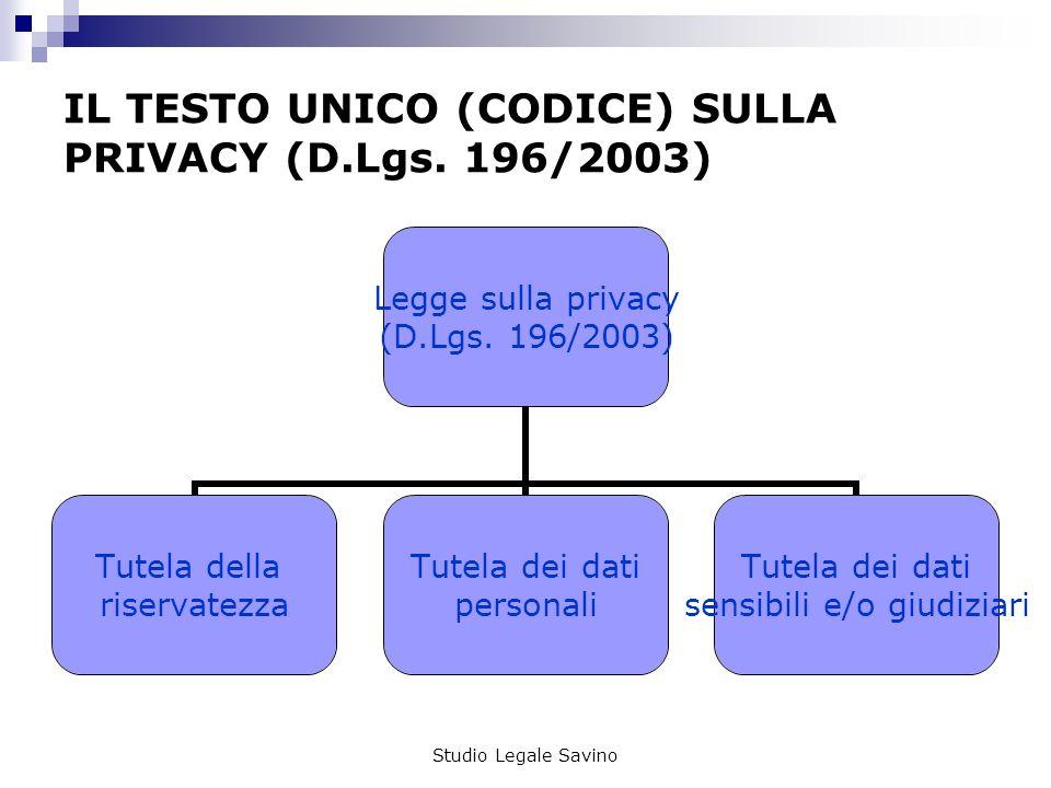 IL TESTO UNICO (CODICE) SULLA PRIVACY (D.Lgs. 196/2003)