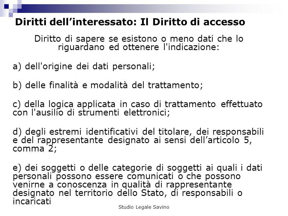 Diritti dell'interessato: Il Diritto di accesso
