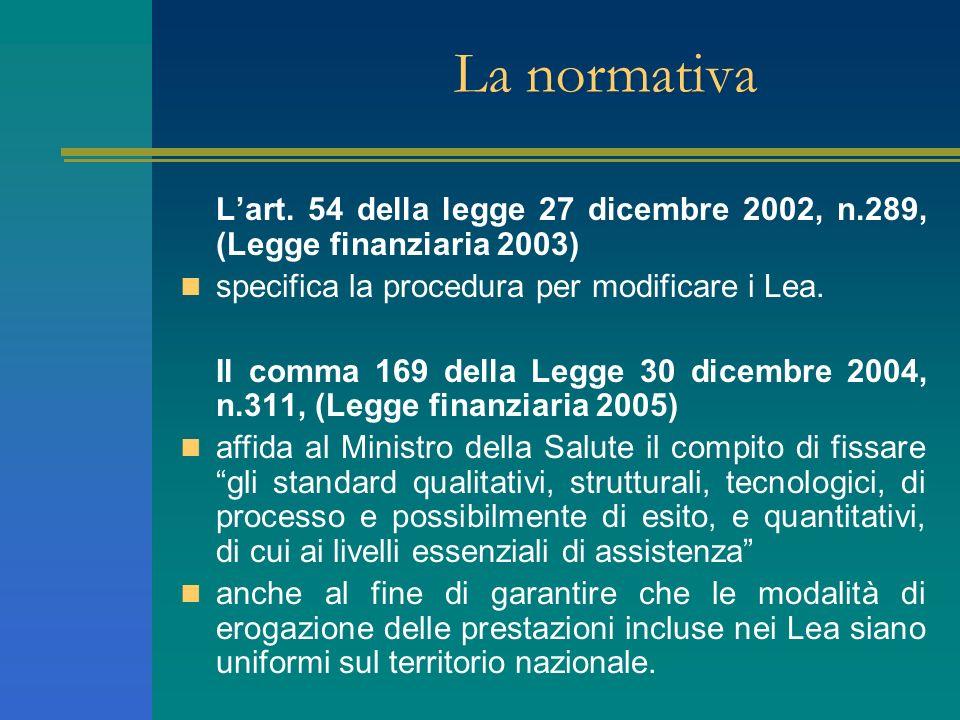 La normativa L'art. 54 della legge 27 dicembre 2002, n.289, (Legge finanziaria 2003) specifica la procedura per modificare i Lea.