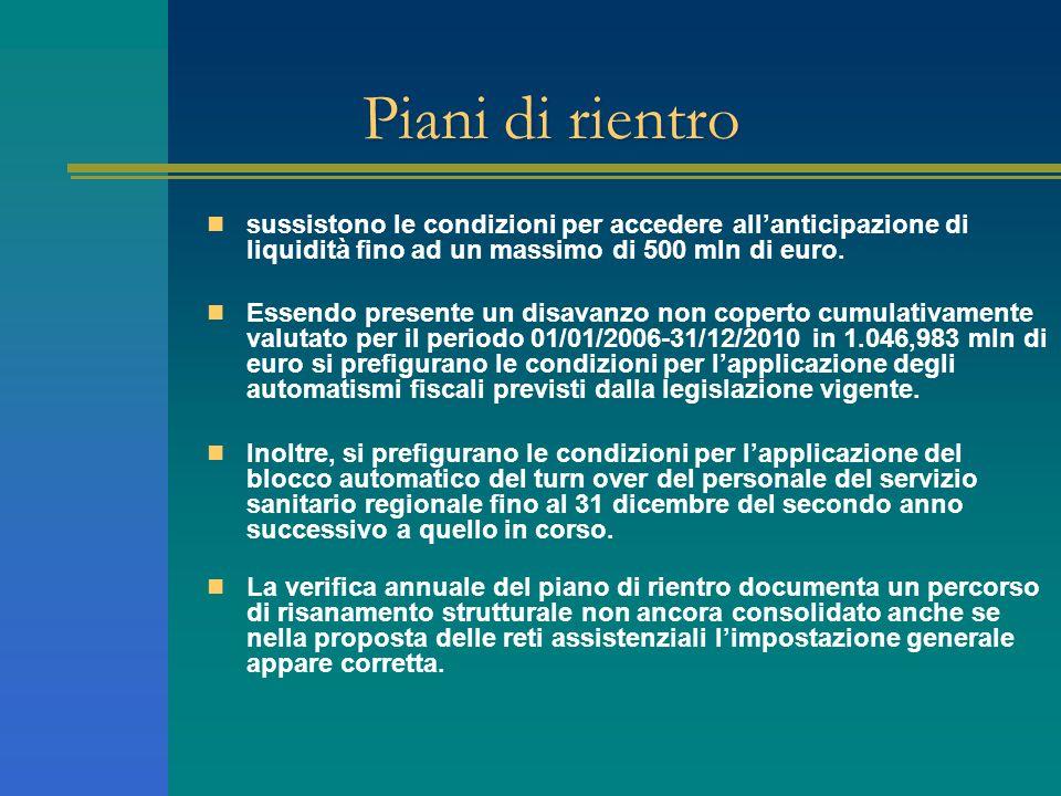 Piani di rientro sussistono le condizioni per accedere all'anticipazione di liquidità fino ad un massimo di 500 mln di euro.