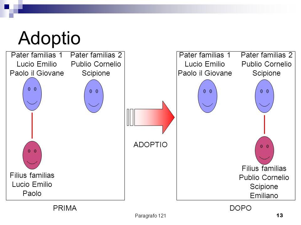 Adoptio Pater familias 1 Lucio Emilio Paolo il Giovane