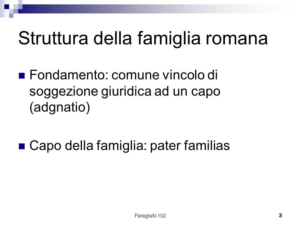 Struttura della famiglia romana