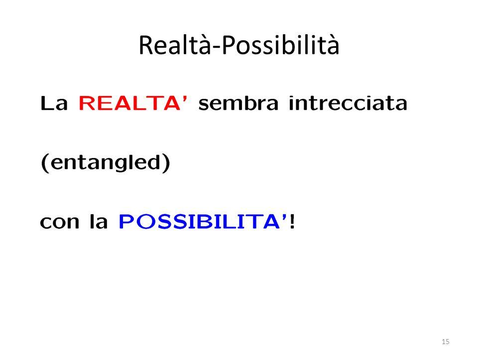 Realtà-Possibilità