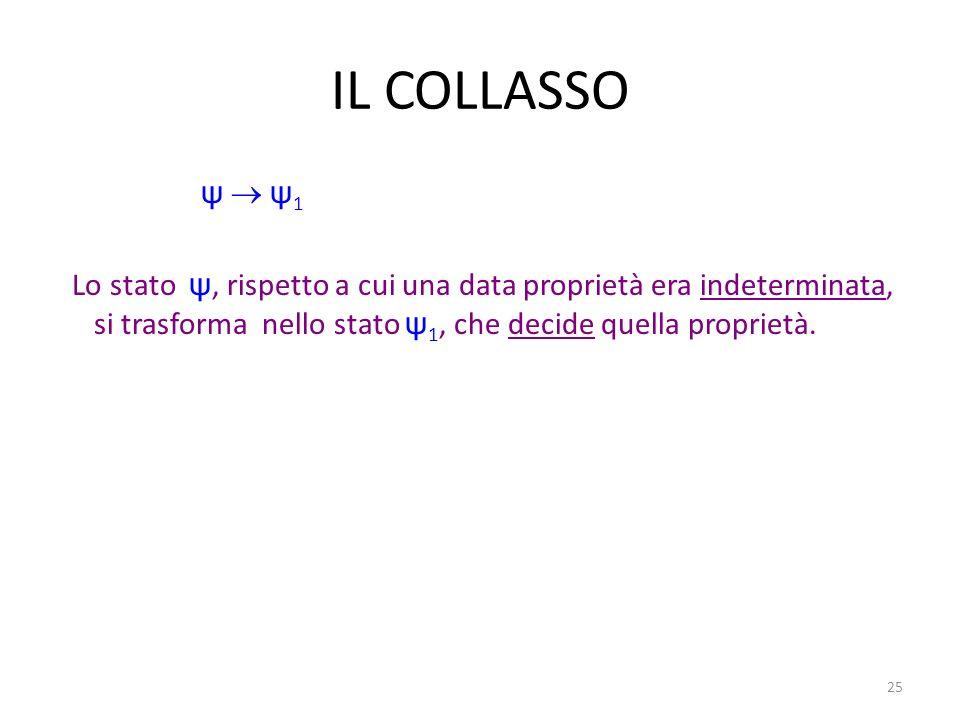 IL COLLASSO ψ  ψ1.