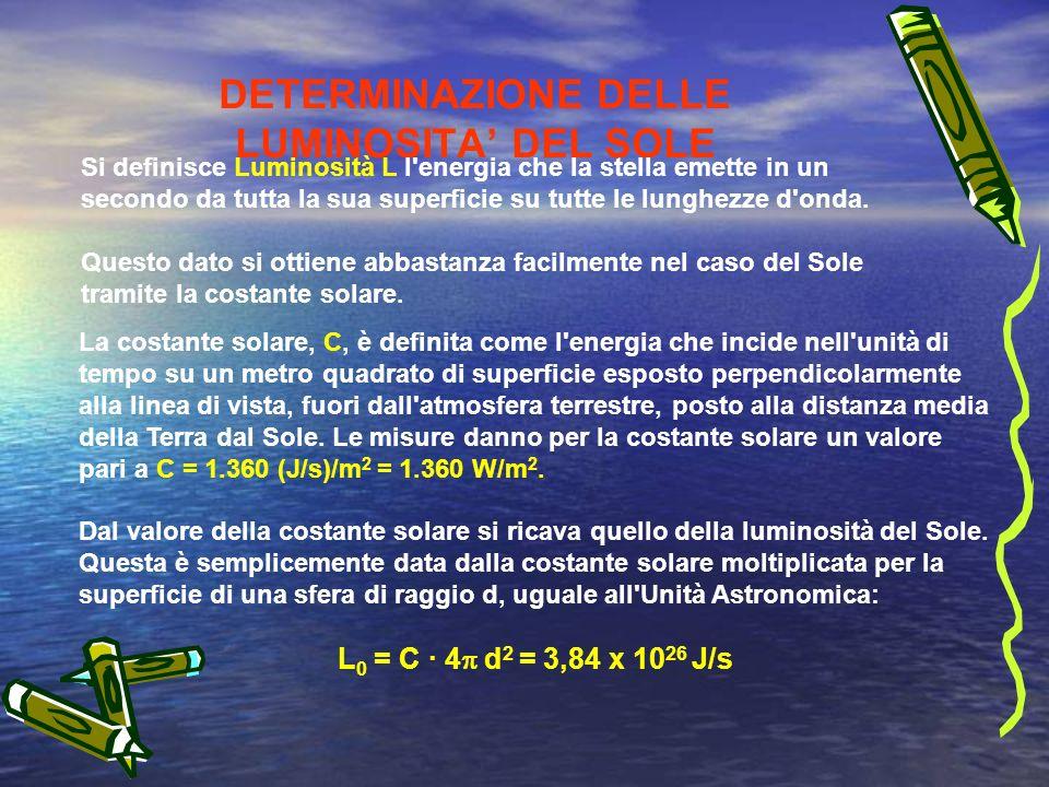 DETERMINAZIONE DELLE LUMINOSITA' DEL SOLE
