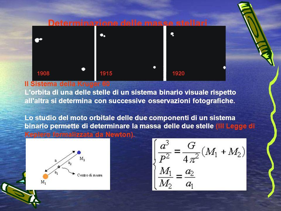 Determinazione delle masse stellari