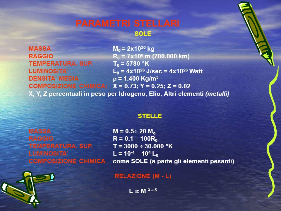 PARAMETRI STELLARI SOLE MASSA M0 = 2x1030 kg
