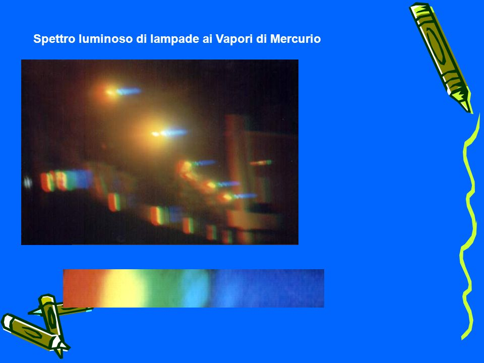 Spettro luminoso di lampade ai Vapori di Mercurio