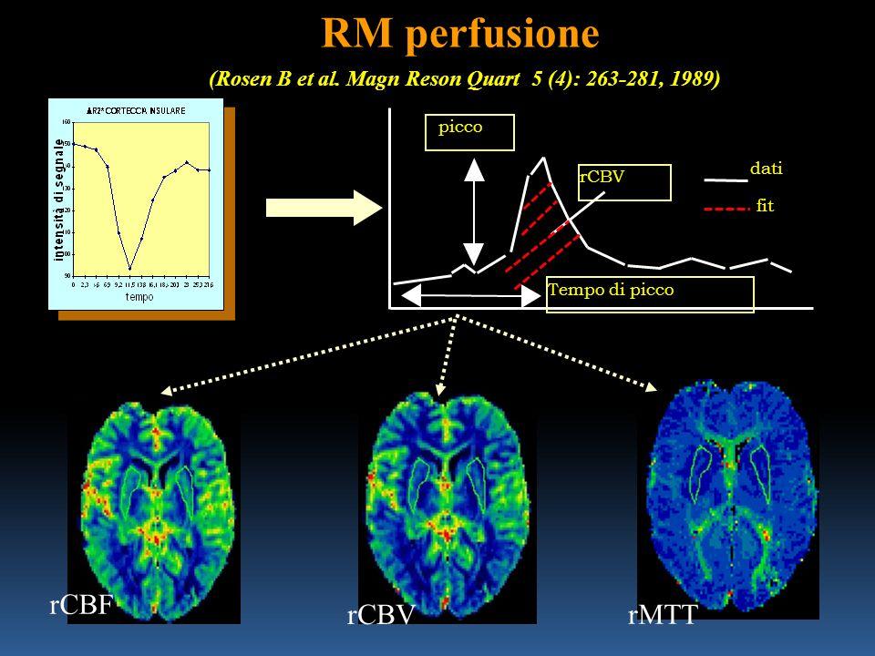 RM perfusione (Rosen B et al. Magn Reson Quart 5 (4): 263-281, 1989)