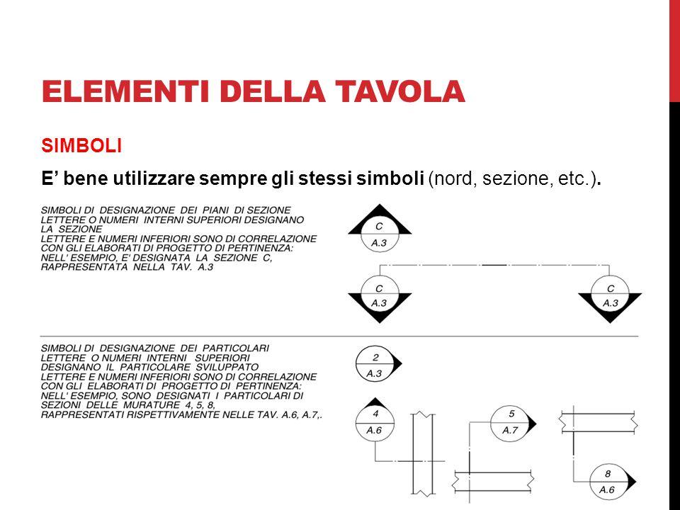 Elementi DELLA TAVOLA SIMBOLI E' bene utilizzare sempre gli stessi simboli (nord, sezione, etc.).