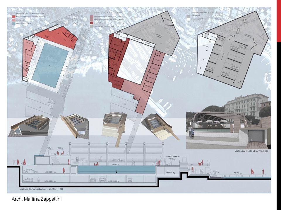 Rappresentazione dell architettura ppt video online for Progetti architettura on line