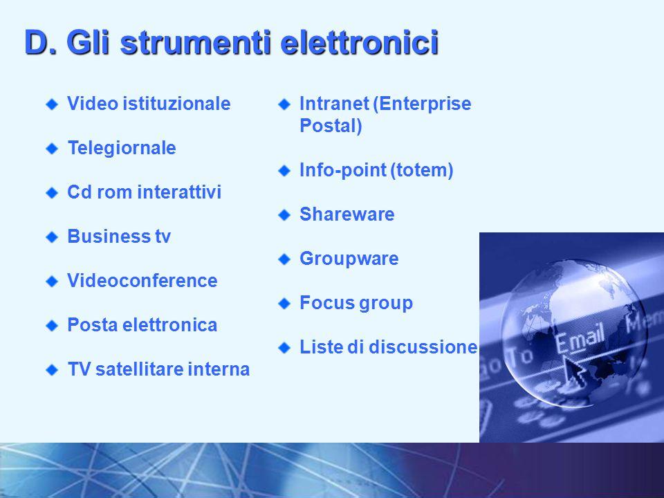 D. Gli strumenti elettronici