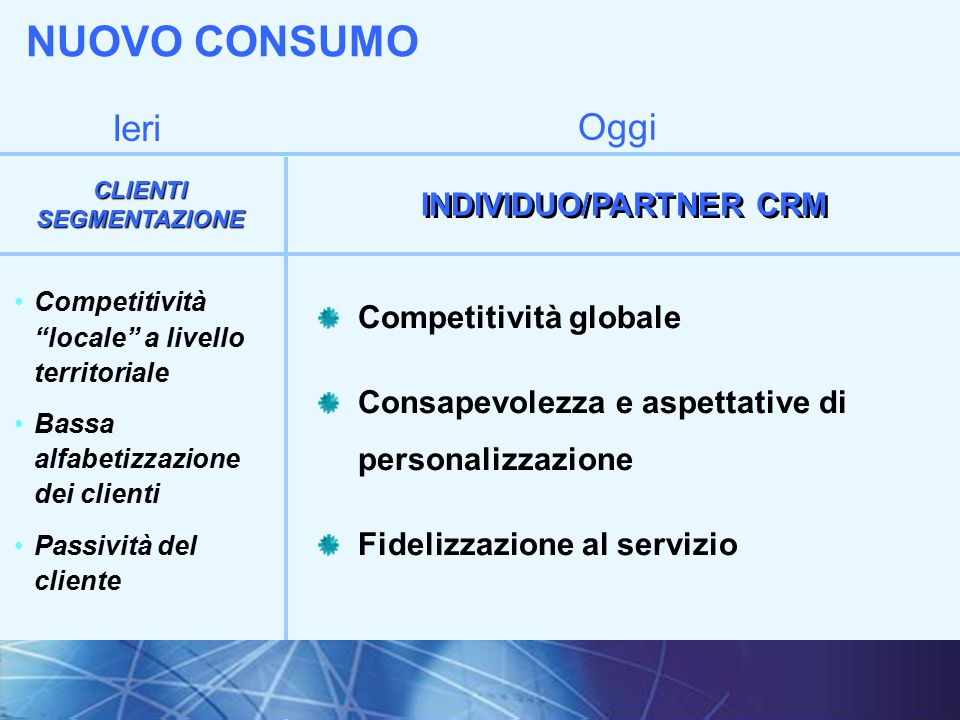 INDIVIDUO/PARTNER CRM
