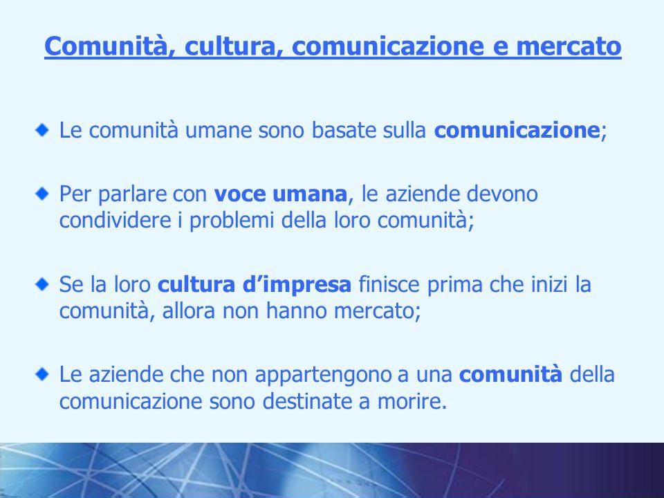 Comunità, cultura, comunicazione e mercato